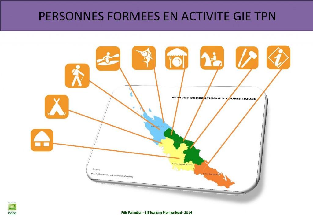 Formés en activité GIE TPN 2007-2013 par ETH